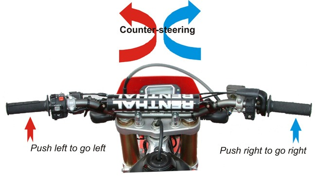 Counter Steering