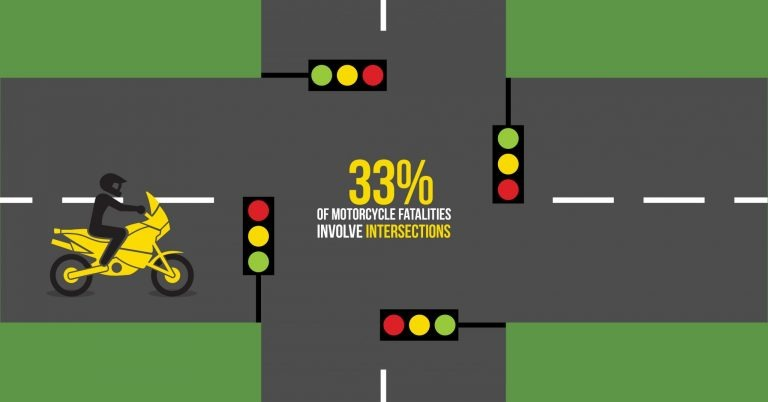 Motorcycle-Fatalities-at-Intersections