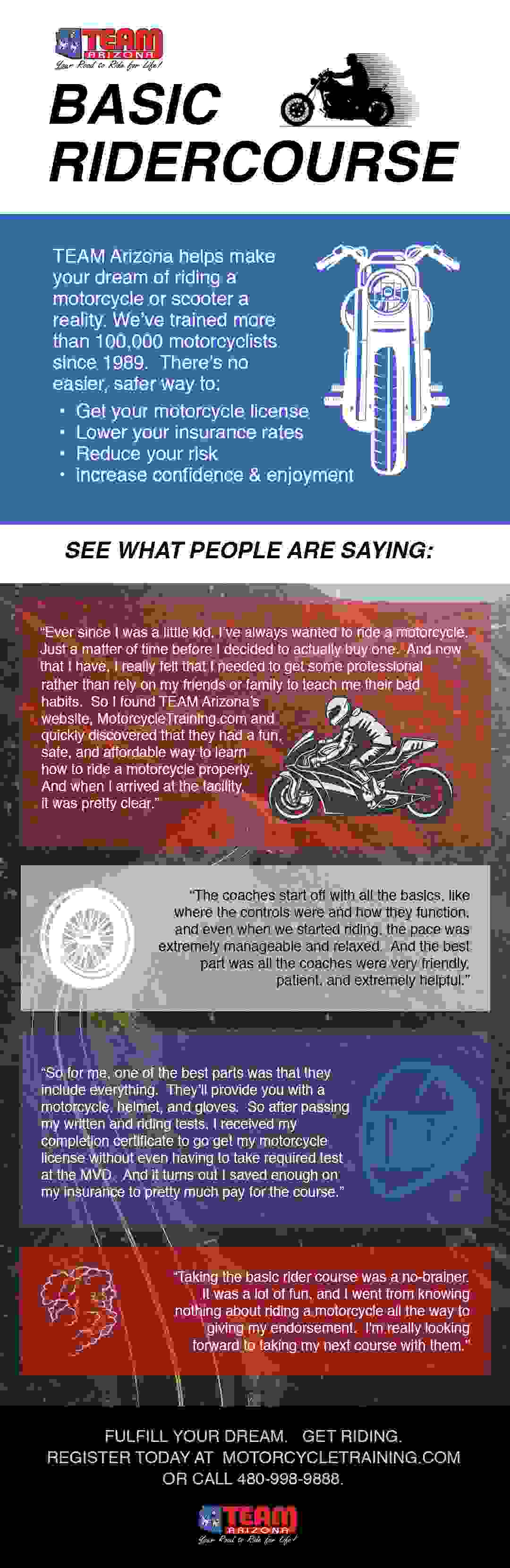 Basic Motorcycle Rider Course Team Arizona